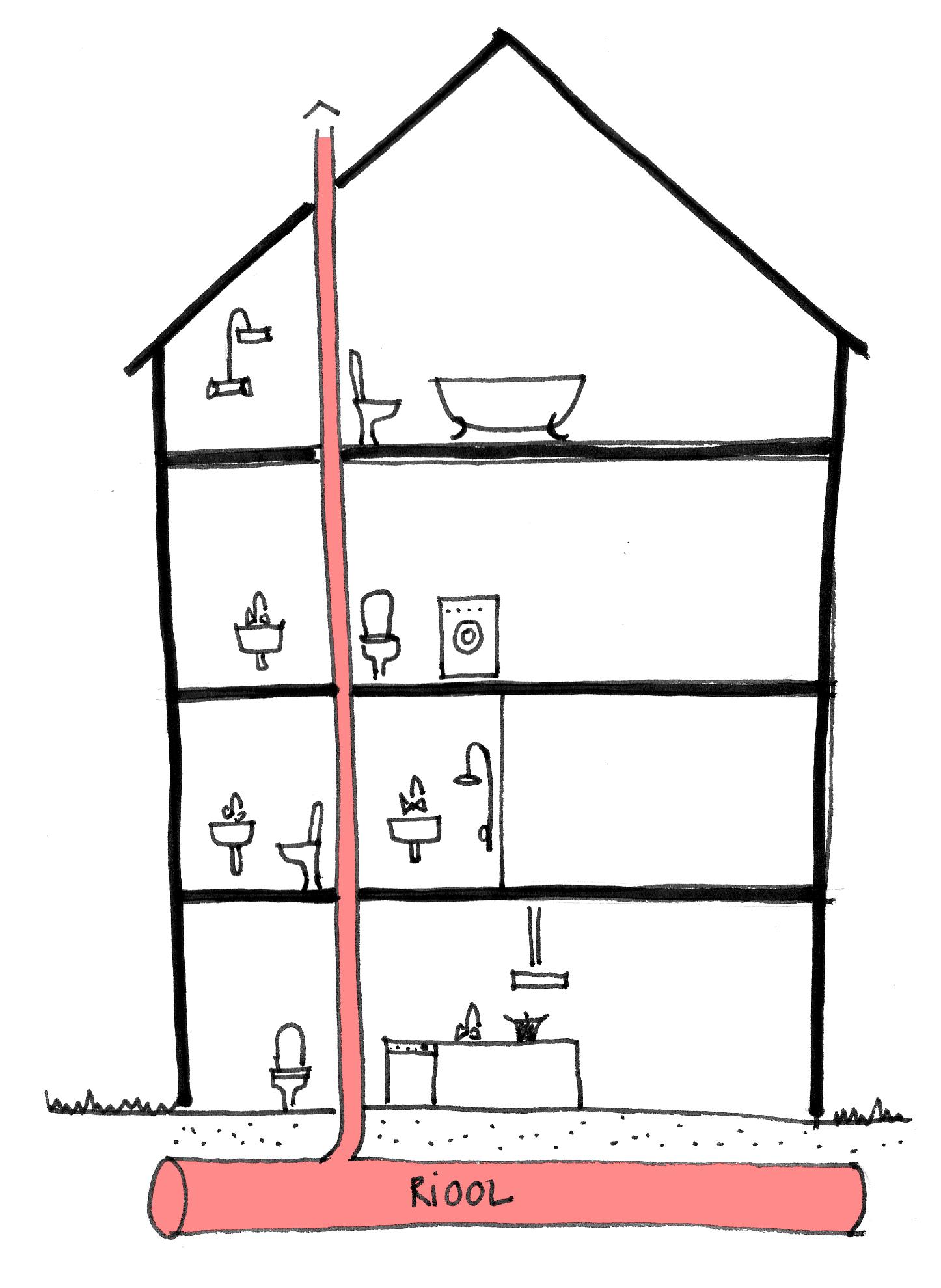 Afvoer Nieuwe Badkamer ~ tips voor een nieuwe badkamer  Inspiraties  ShowHome nl