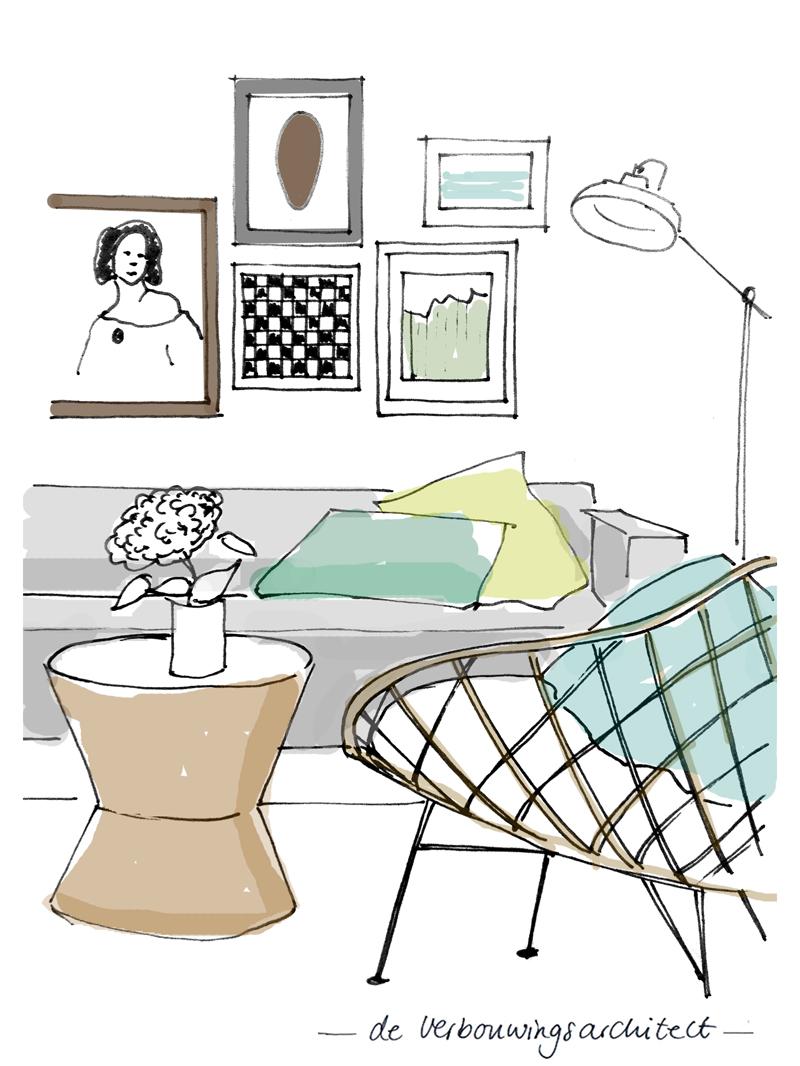 ... ideale indeling van een kleine woonkamer - Inspiraties - ShowHome.nl