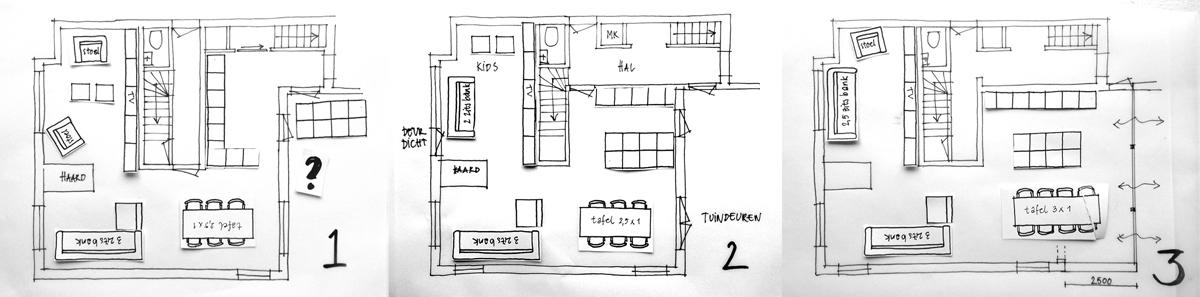 woning indeling maken in 5 stappen de beste indeling voor je huis inspiraties