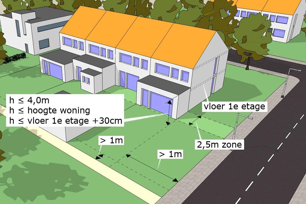 bouwvergunning nodig voor terrasoverkapping