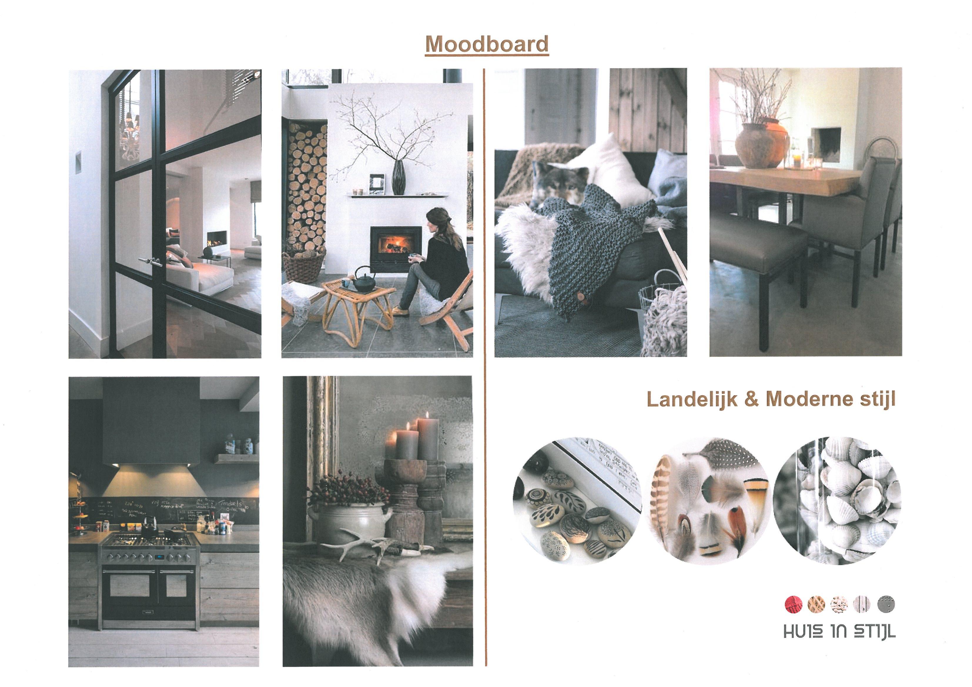 Emejing Programma Van Eisen Interieur Voorbeeld Photos - Moderne ...
